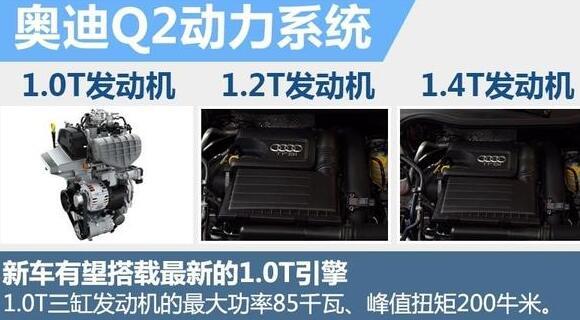 奥迪q2上市时间和价格,详解国产奥迪Q2的最新配置