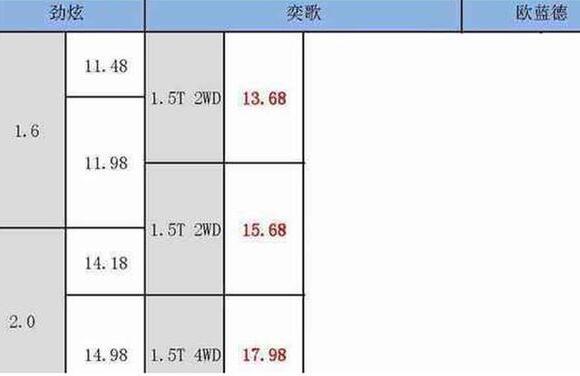 三菱suv新款报价图片,售价13.68-17.98万元你会买吗