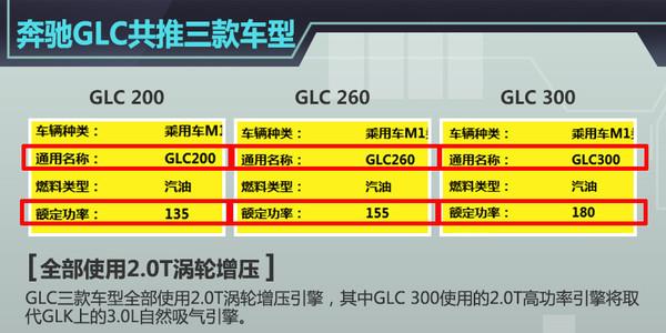 想要知道奔驰glc200和260区别大不大 就看这里
