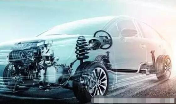 汽车扭矩是什么意思,发动机转动的力(扭矩越大加速越快)