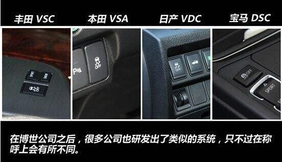 汽车中esp是什么意思,车身稳定系统让行驶趋于稳定减少打滑