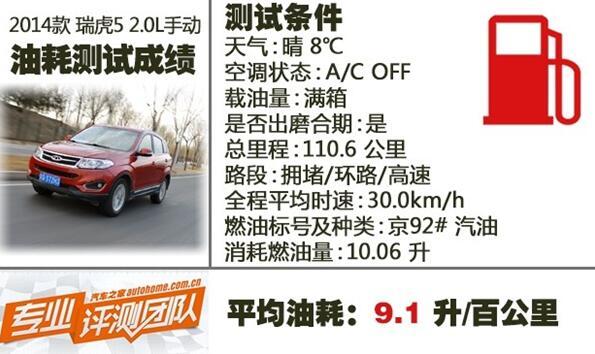 瑞虎5手动2.0的真实油耗多少 怎么用车才省油