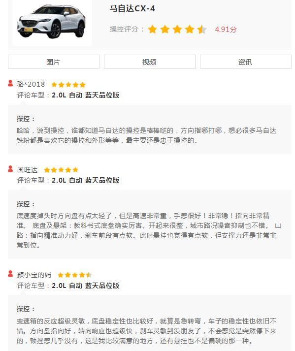 十大日系SUV车主评分排行榜,马自达CX-4综合评价最高