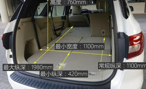 福特撼路者后备箱尺寸 有很多智能科技