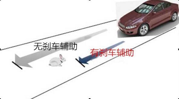 刹车辅助是什么意思,电脑判断来进行主动刹车缩短制动距离