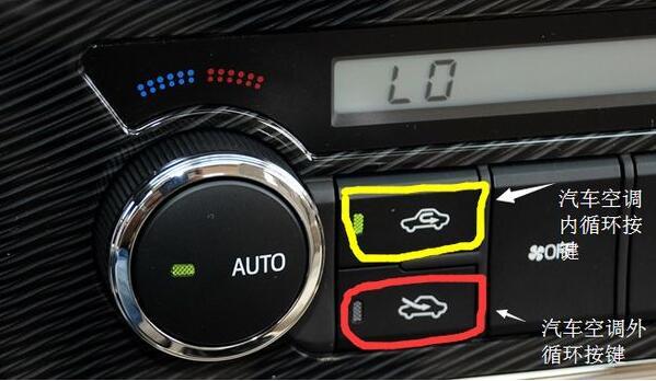 最全汽车空调按键图解,分分钟教你学会使用手动/自动空调
