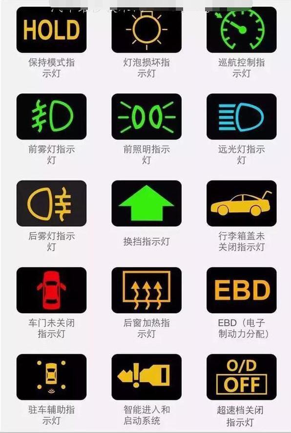 汽车仪表盘故障灯说明,最全指示灯图解让你秒懂含义