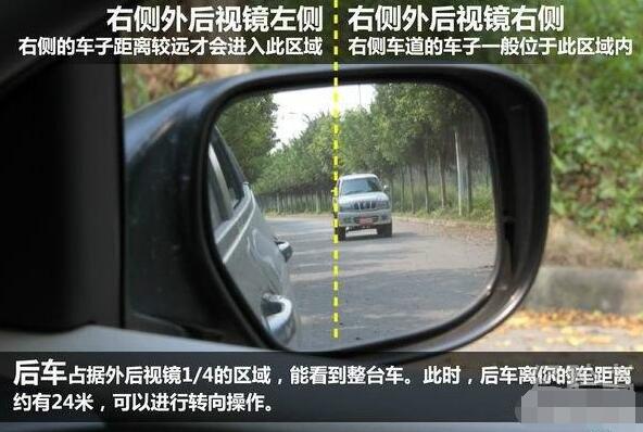 怎么判断后车安全距离,教你如何通过后视镜看车距