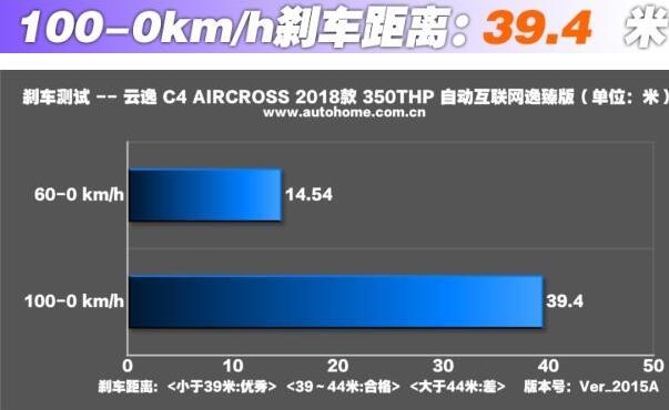 雪铁龙云逸C4三月销量 2019年3月仅售55辆suv销量排名243