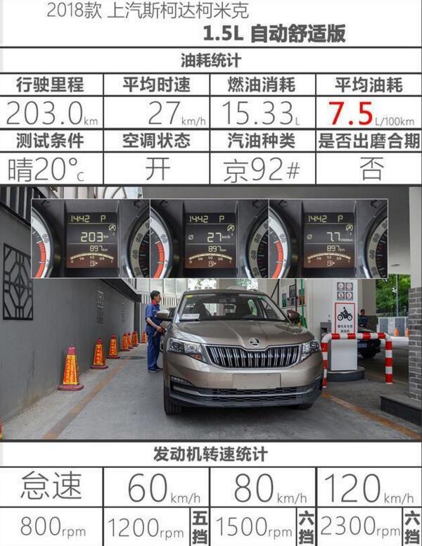 斯柯达柯米克二月销量 价格比较便宜油耗还比较低