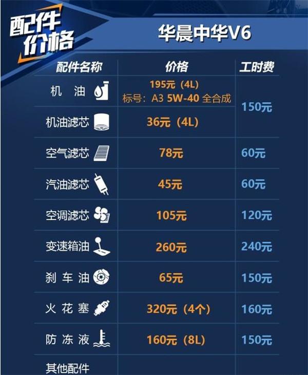 中华V6维修保养 中华V6保养周期和费用