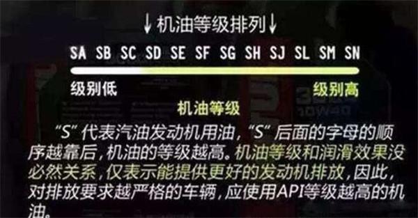 广汽传祺GS5用什么机油最好 传祺GS5用什么型号的机油