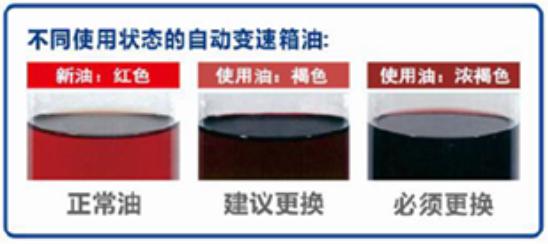 怎么判断变速箱油要换 油耗增加提速缓慢就应该换油