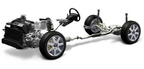两驱和四驱的区别 两驱和四驱的优缺点对比一览