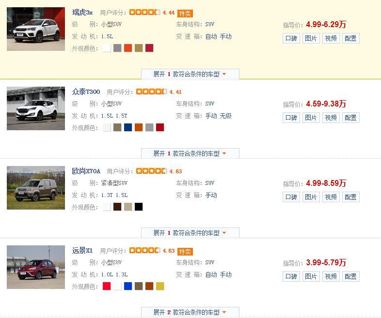 3万到5万左右的新车 3万到5万左右买什么新车suv比较好