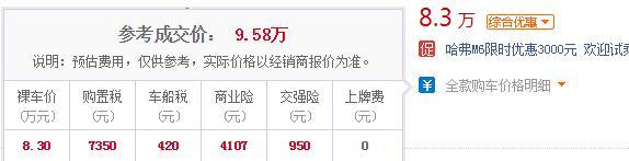 哈弗m6顶配多少钱 哈弗M6顶配自动挡仅需8.3万