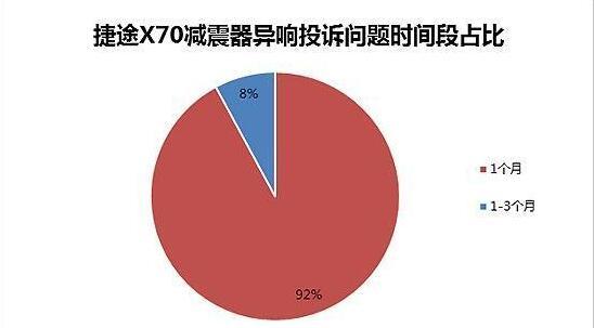 奇瑞捷途x70参数 配置丰富空间大性价比超群的伪七座suv