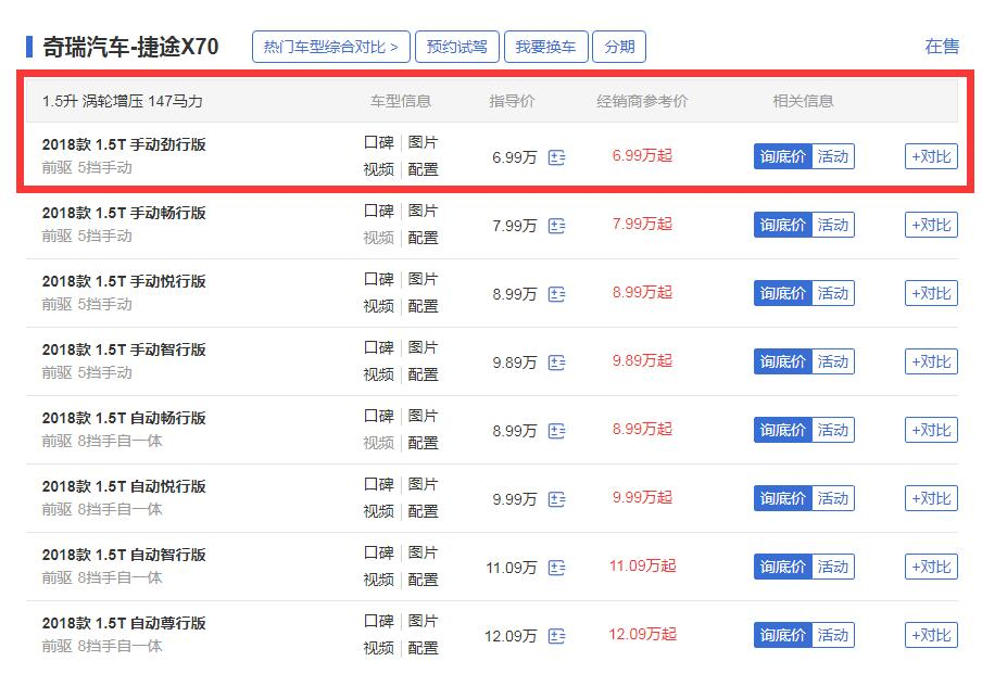 捷途x70七座售价 18款1.5T手动版本售价仅6.99万