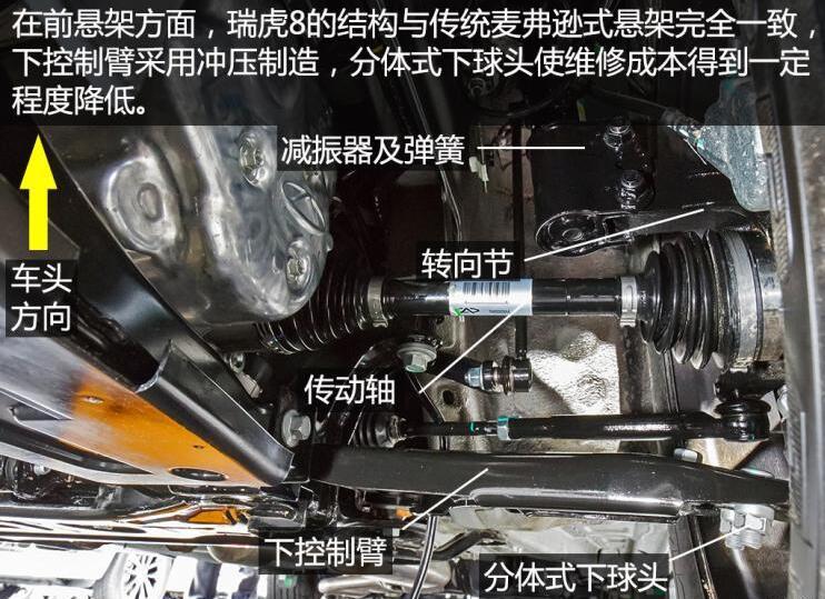 瑞虎8底盘拆解 瑞虎8底盘高强度钢图解