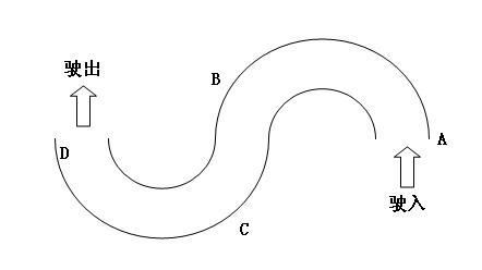 曲线行驶车内看点图 曲线行驶在车内怎么看点和线