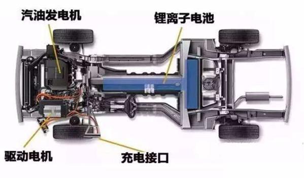 新能源车电池能用几年 更换电池需要多少钱