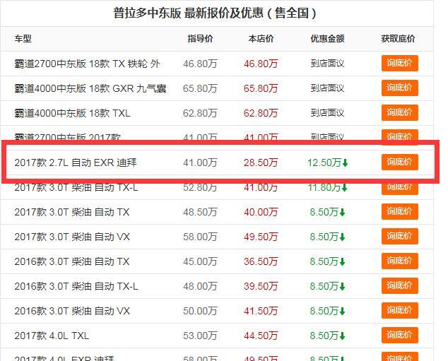 天津港普拉多28万 在天津港买普拉多究竟靠不靠谱