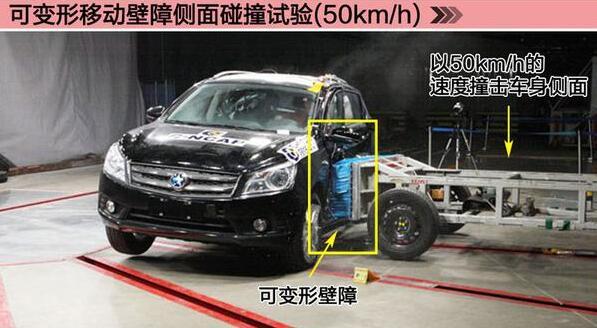 启辰t70碰撞视频 启辰T70安全性能碰撞测试