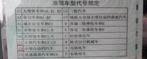 驾照C1和C2有什么区别