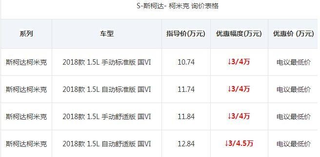 斯柯达柯米克价格 底价10.74万起,下降6000元