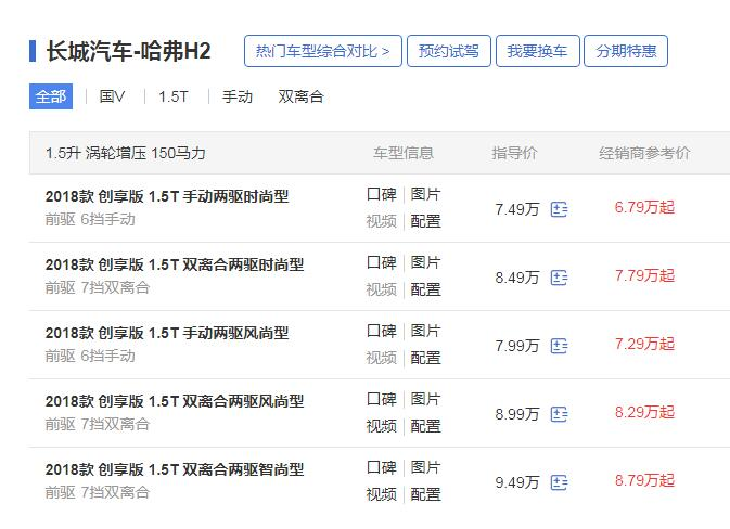 哈弗h2最新报价 最新哈弗H2降价7000售价仅6.79万