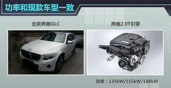 奔驰glc200和260区别 glc200和glc260选哪款
