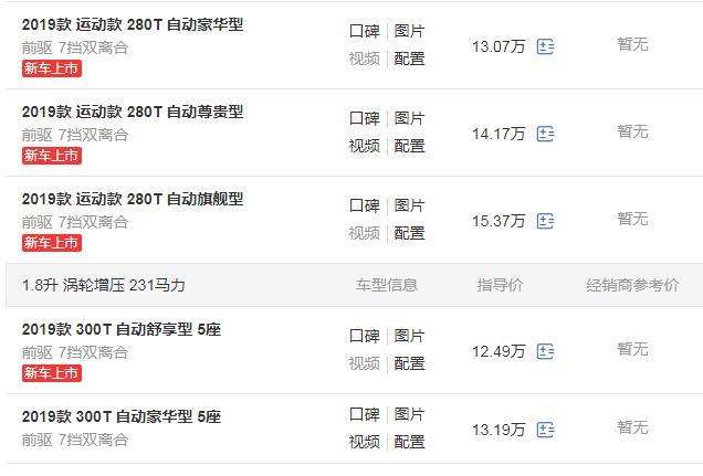 新款中华V7多少钱 2019新款中华V7售价13.07万起
