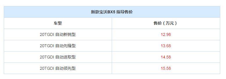 新车suv上市宝沃bx5 新款宝沃汽车suvBX5配置