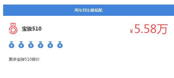 瑞虎5和宝骏汽车510 宝骏510和瑞虎5怎么选