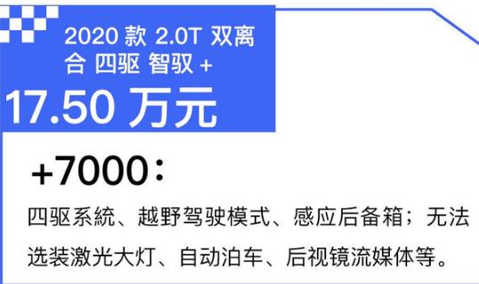vv6四驱多少钱 落地价不到20万只比两驱车型贵7000元