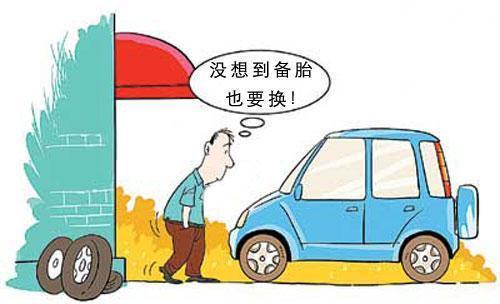 汽车备胎是什么意思 备胎的分类有几种