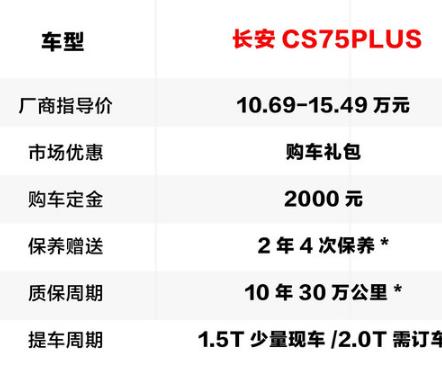 长安新cs75PLUS怎么样 长安新cs75比老款长安cs75怎么样