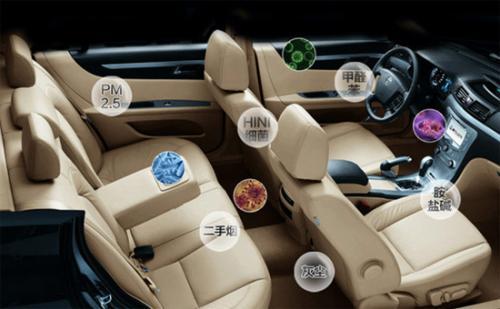 车载空气净化器有用吗 车载空气净化器效果测评