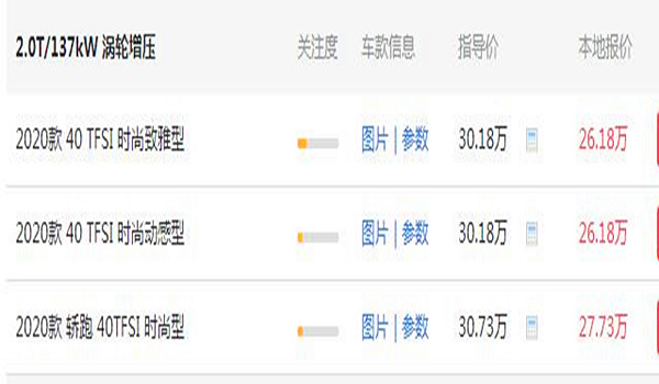 奥迪q3价格多少钱 1.4T奥迪Q3最低仅售23.18万