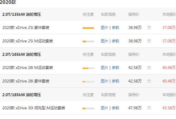 华晨宝马x3最低报价 宝马x3优惠后裸车37.08万(落地41.61万)