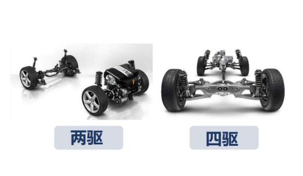 全新胜达四驱怎么用 四驱的快捷使用方法