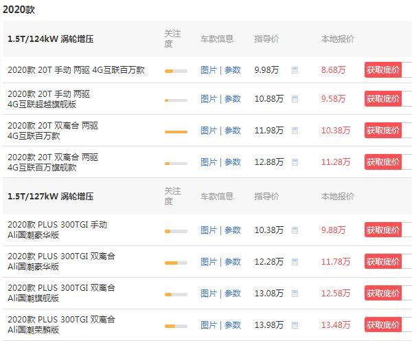 荣威rx5最低落地多少钱 最低落地价仅售11.53万元