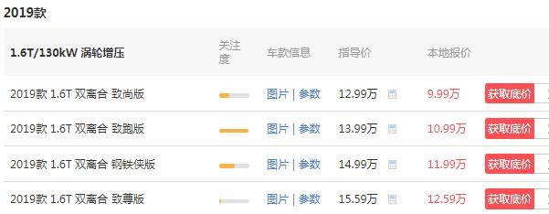 北京现代全部车型报价 现代7大suv报价大全(现代ix35仅售11万)
