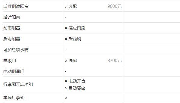 保时捷卡宴选装配置表 选配费用总额高达28万元