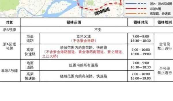 杭州区域号和普通号有什么区别