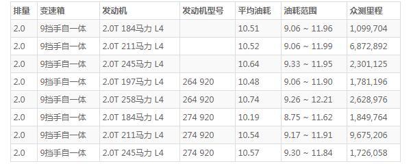 奔驰glc260怎么样 配置丰富动力强劲(百公里加速仅8.4秒)