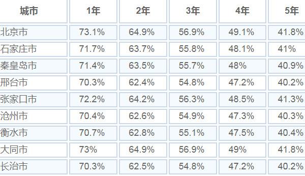 途观l和昂科威哪个保值 昂科威保值率高(第五年保值率52%)