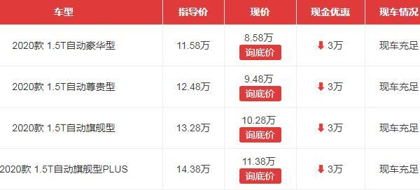 比亚迪宋plus优惠多少钱 北京车行五一促销优惠3万元(各地优惠不同)