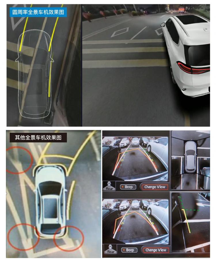 圆周率车载360°环视系统(AVM)- 全新驾驶视野