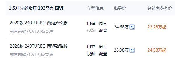 本田urv240价格 官方售价24.68-26.98万元(全款落地价25.15万元起)